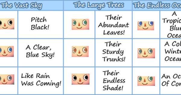 animal crossing new leaf eye shape guide shampoodle