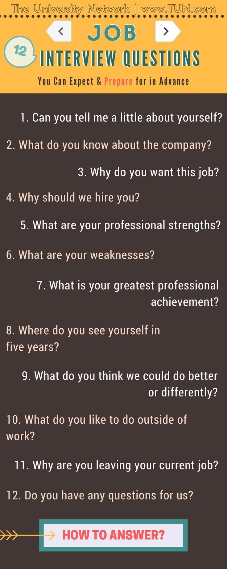 ask a manager interview guide