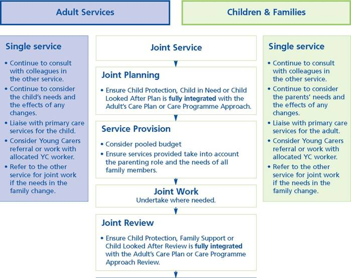 child protection guide tool nsw