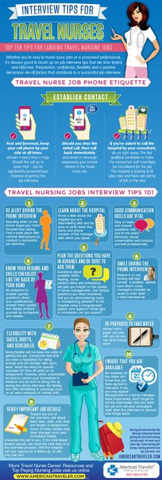 the student nurses guide to successful reflection