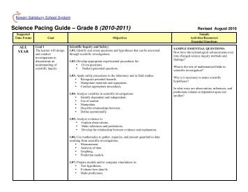 6th grade science pacing guide