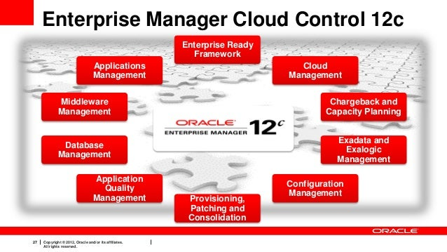 cloud control 13c users guide