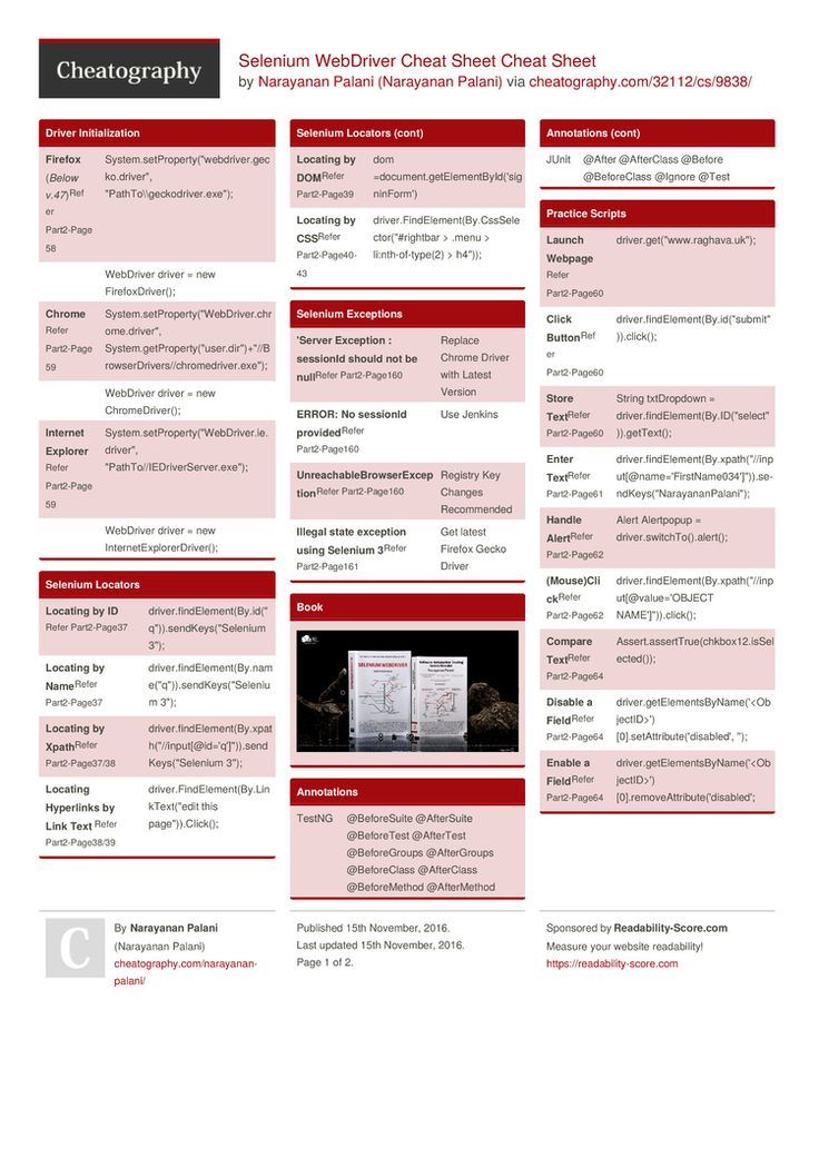 coding interview cheat sheet guide for java programming interviews
