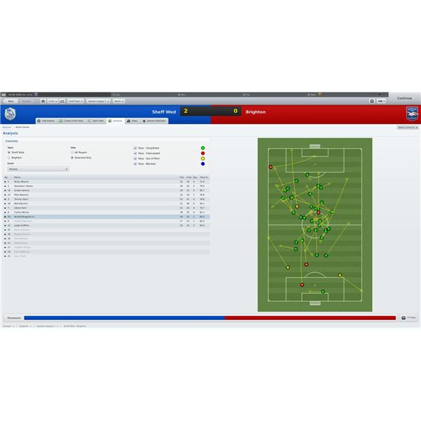 football manager 2011 tactics guide