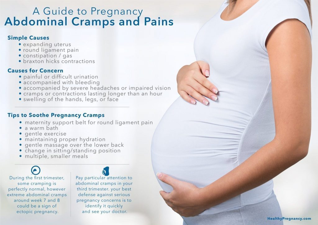 guide for a healthy pregnancy