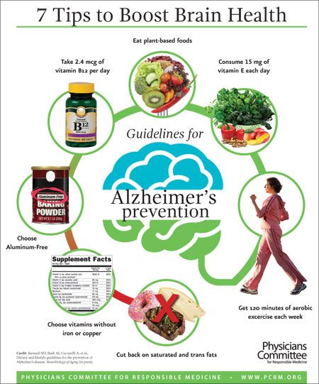 guide to healthy eating dietary guidelines australia