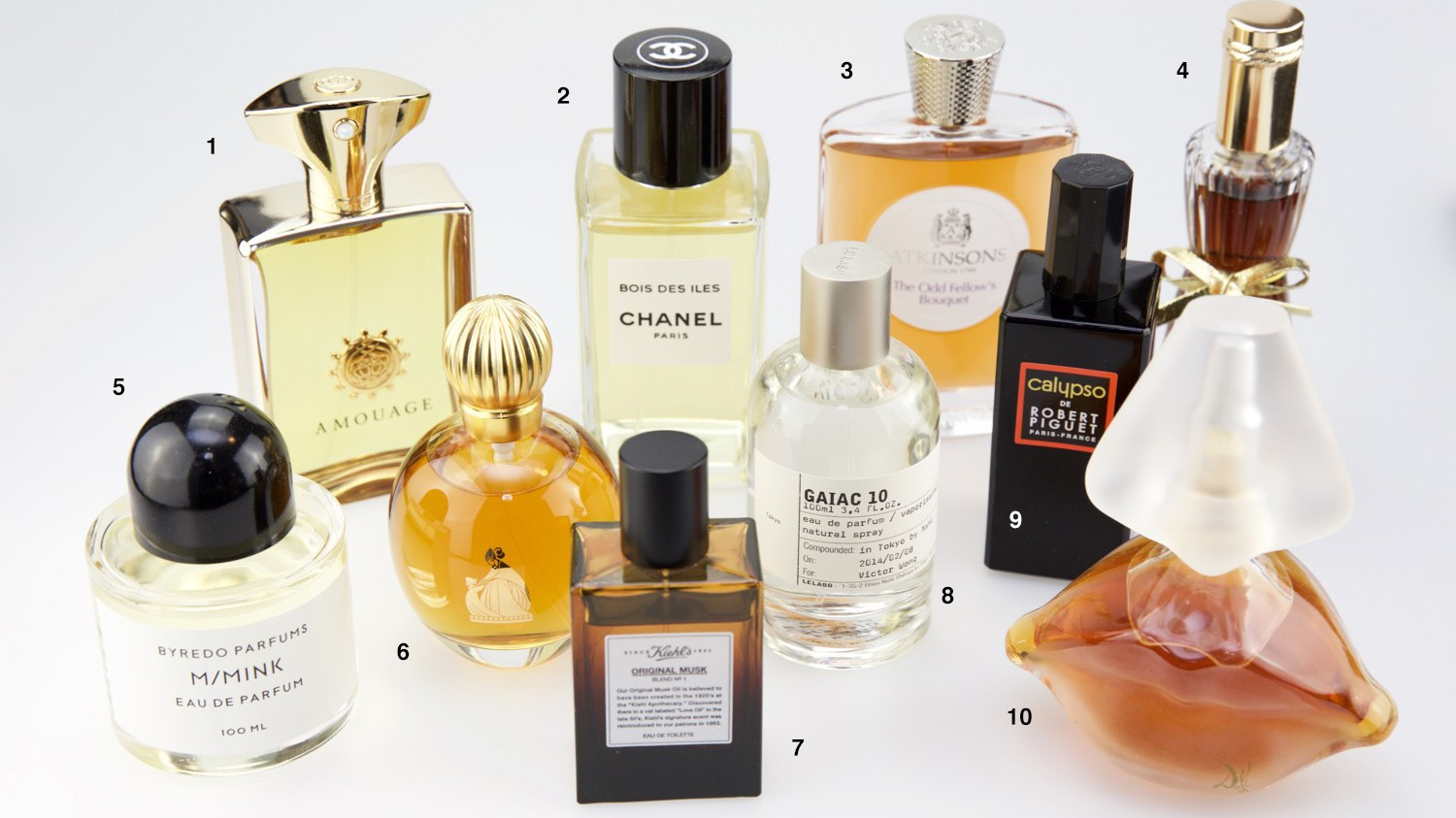 perfumes the a-z guide luca turin