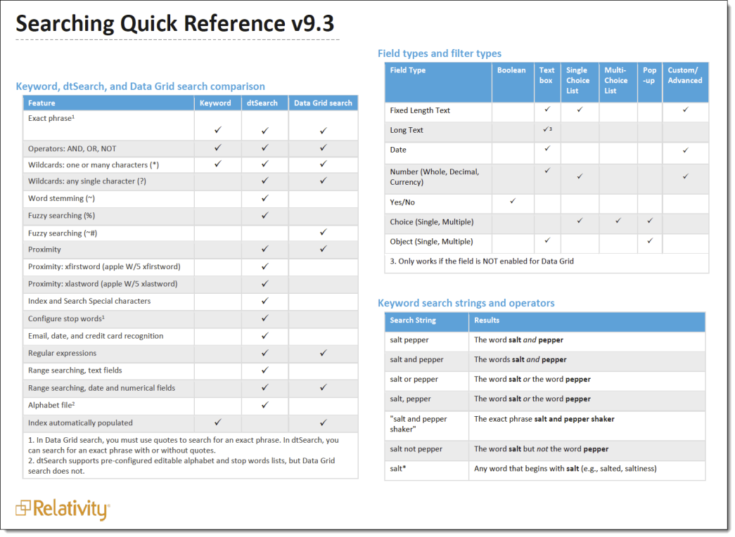 quick reference guides on storenet