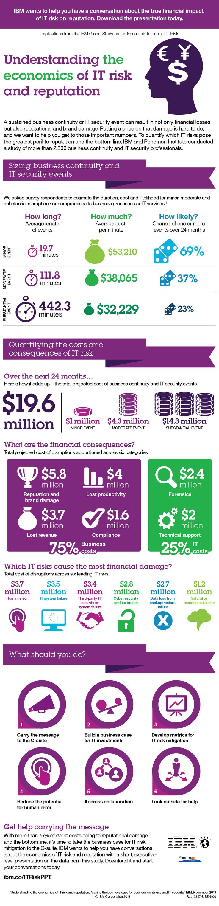 telstra super financial planning financial services guide